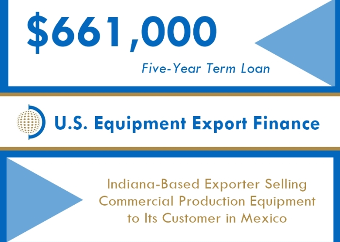 Equipment Export Financing $661k website v1