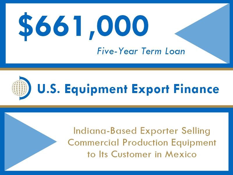 Equipment Export Financing $661k website v1